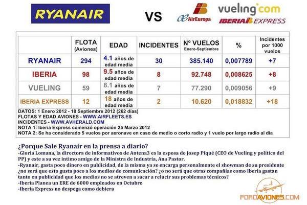 vuelos ryaniar  A nosotros nos mola Ryanair!!!