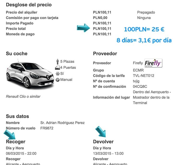 Web de alquiler de coches baratos