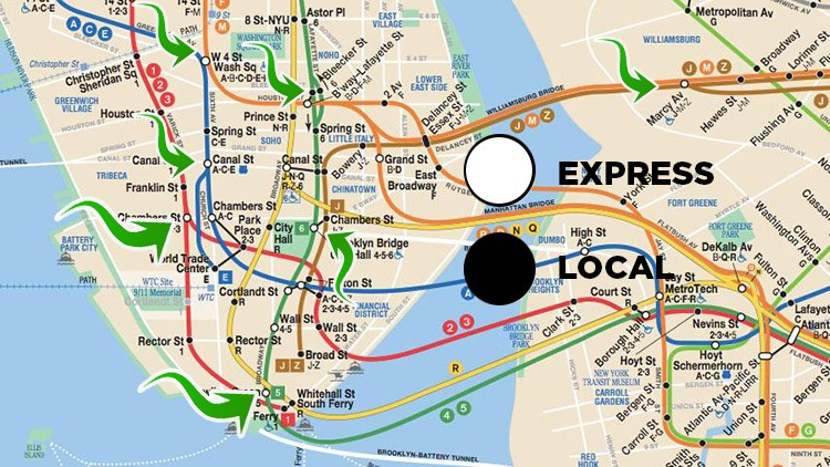 EXPRESS LOCAL NYC