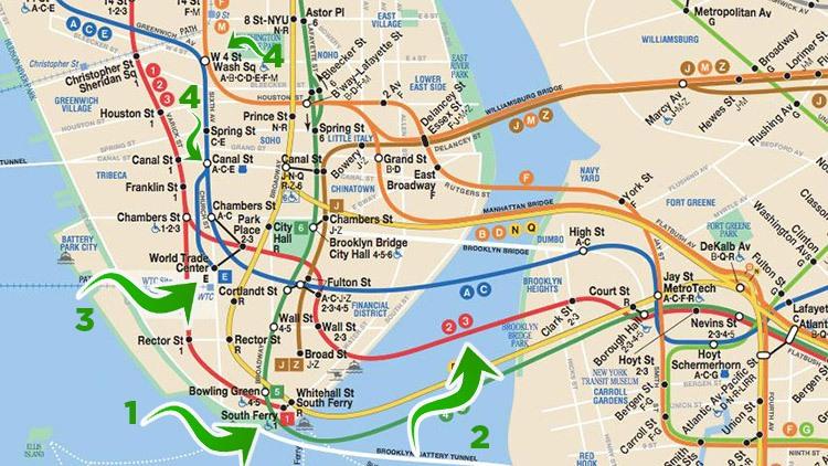 metro explicacion nyc