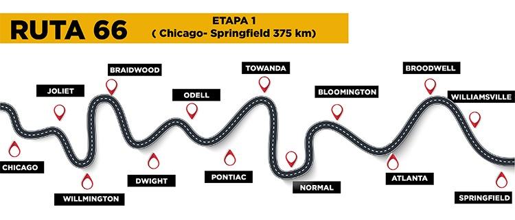 Ruta 66 día 1: Chicago - Springfield 375 km - Mola Viajar