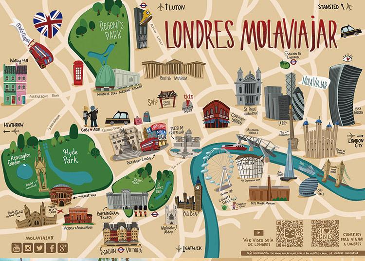 mapa de londres Molaviajar