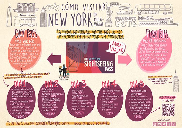 Sightseeing Pass La Nueva Tarjeta De Pases De Nueva York