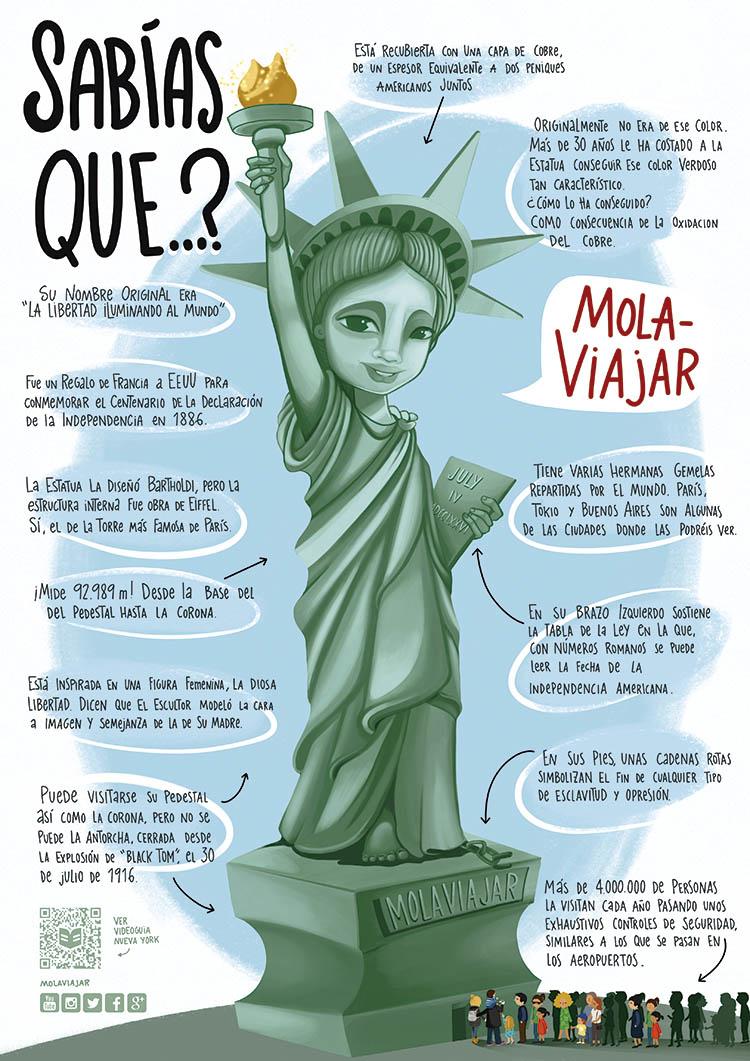Estatua libertad curiosidades